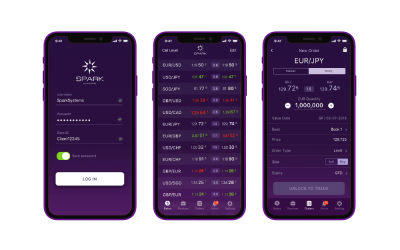 The Next Generation Trading Platform in Your Pocket